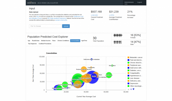 Screenshopt of healthscope cost predictor application